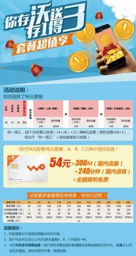 中国聯通「沃3G」年間契約の割引内容(贈送金)(中国聯通HPより引用)