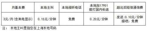 神州行「軽松カード」の料金表(中国移動通信公司HPより)