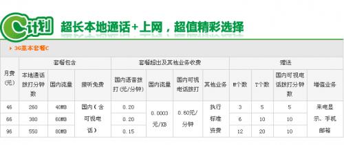 中国聯通 沃3Gセットプラン(A・B・C)(中国聯通HPより引用)