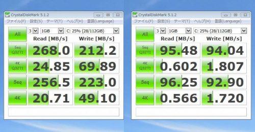データ転送速度(右:SSD 左:HDD)