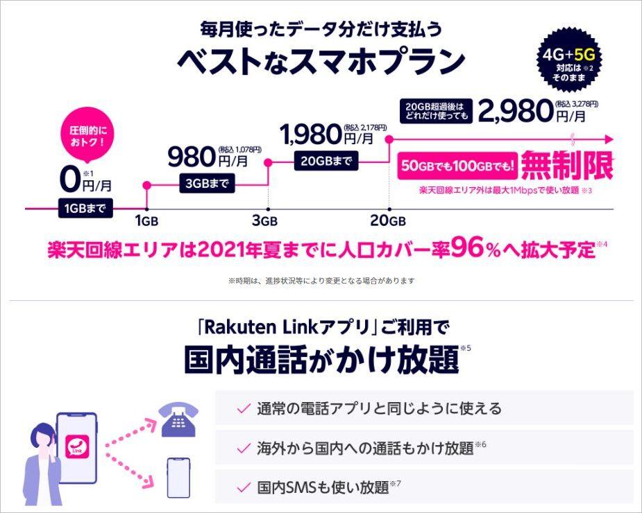 モバイル 0 円 楽天